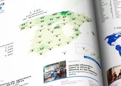 Anuario Universidad Deusto