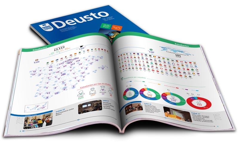 Anuario de la Universidad de Deusto 2018