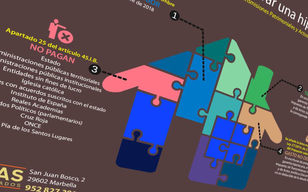 Bufete Megías: infografías legales