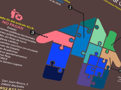 Bufete Megías: infografías para su distribución online